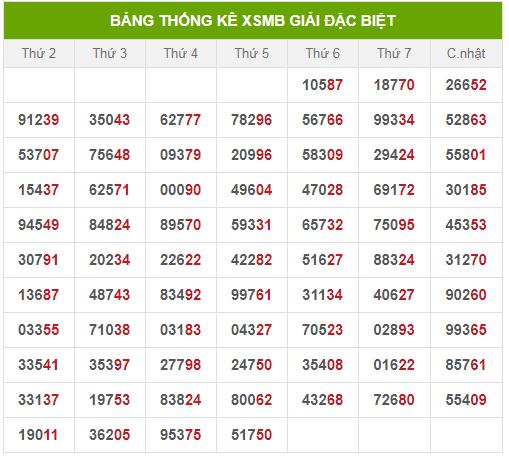 thong-kw