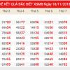 Cầu lô miền bắc phân tích soi cầu dự đoán chính xác ngày 19/11