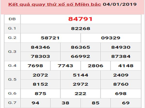 Dự đoán xsmb thứ 7 ngày 12/01 chính xác tỷ lệ trúng cao
