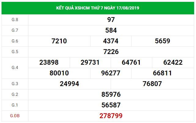 Dự đoán kết quả XSHCM hôm nay thứ 2 ngày 19/8/2019 chuẩn xác