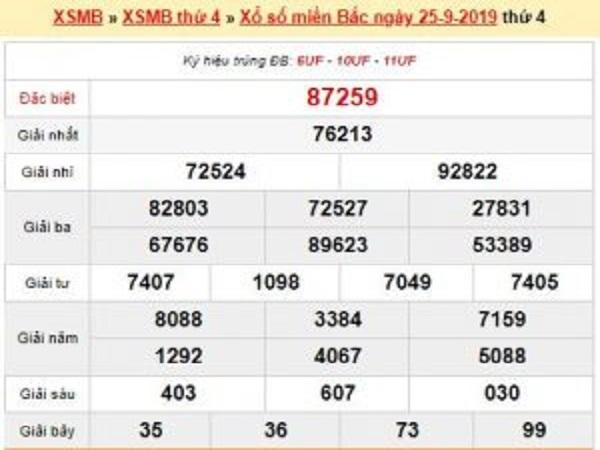 Dự đoán xsmb ngày 27/09 chuẩn xác