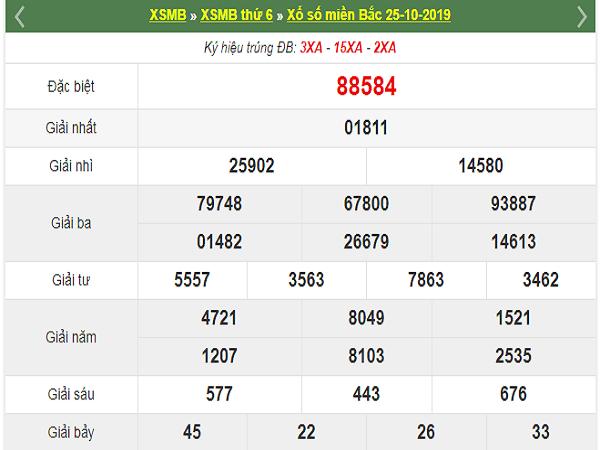 Tổng hợp dự đoán kqxsmb ngày 28/10 chuẩn 100%