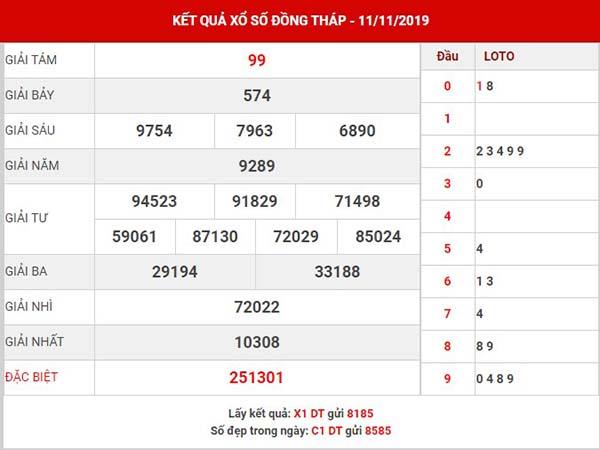 Thống kê kết quả XS Đồng Tháp thứ 2 ngày 18-11-2019