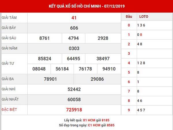 Soi cầu kết quả SX Hồ Chí Minh thứ 2 ngày 09-12-2019