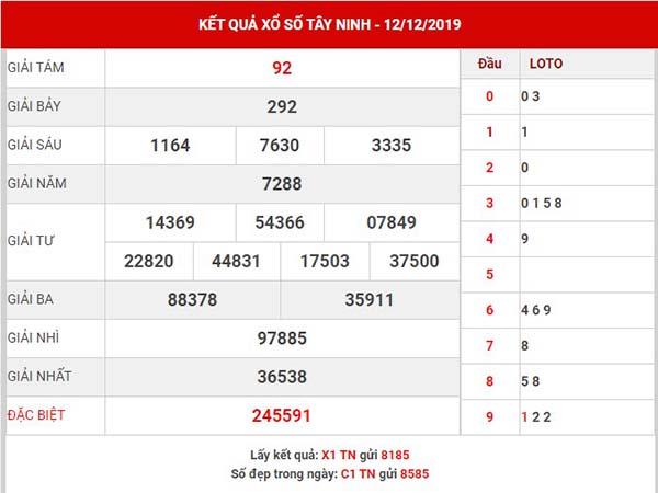 Soi cầu kết quả sx Tây Ninh thứ 5 ngày 19-12-2019