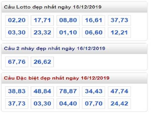 Tổng hợp chốt dự đoán kqxsmb ngày 16/12