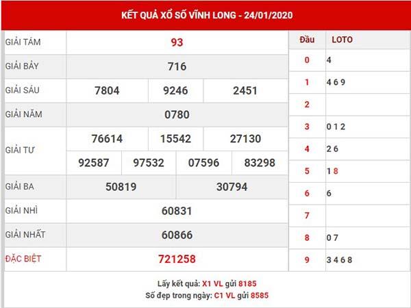 Soi cầu số đẹp XSVL thứ 6 ngày 31-01-2020