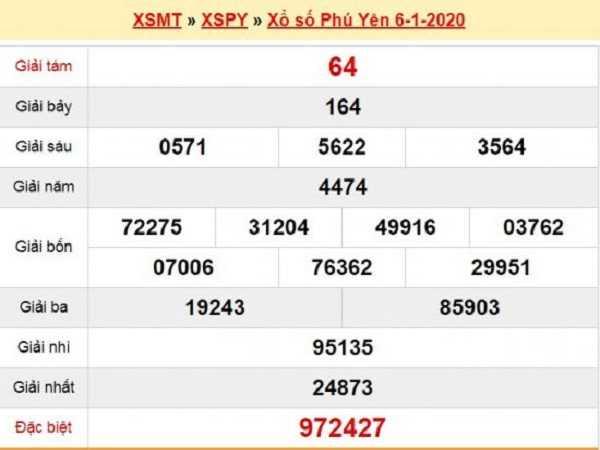 Bảng tổng hợp dự đoán kqxspy ngày 13/01