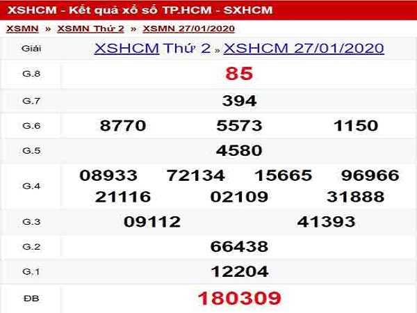 Phân tích con số may mắn dự kqxshcm ngày 01/02