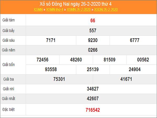 kqxs-dong-nai-26-2-2020-min