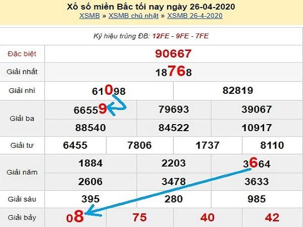 bach-thu-lo-to-mb-ngay-27-4-2020-min