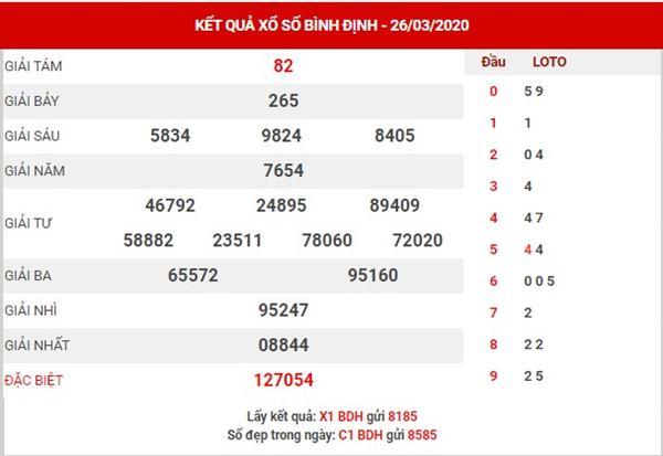 Soi cầu sổ xố Bình Định thứ 5 ngày 30-4-2020
