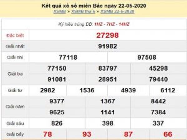 Dự đoán KQXSMB - xổ số miền bắc ngày 23/05 hôm nay