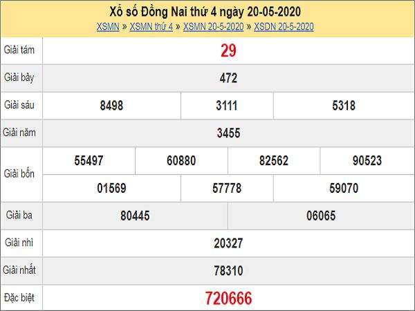 Dự đoán xổ số Đồng Nai 27-05-2020