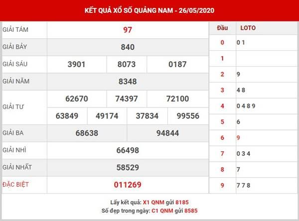 Dự đoán SX Quảng Nam thứ 3 ngày 2-6-2020