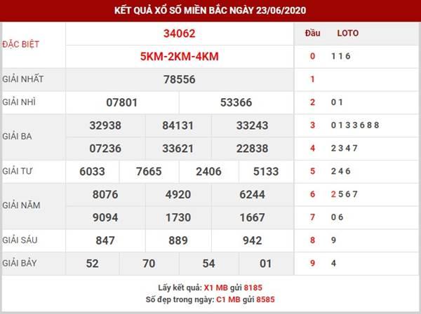 Phân tích kết quả XSMB thứ 4 ngày 24-6-2020