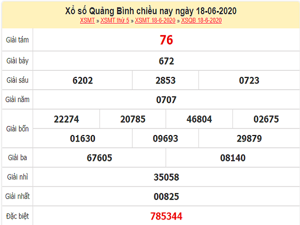 ket-qua-xo-so-Quang-Binh-ngay-18-6-2020-min