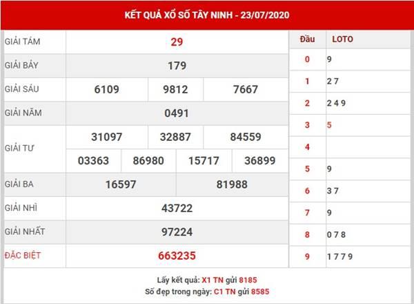Thống kê Xổ Số Tây Ninh thứ 5 ngày 30-7-2020