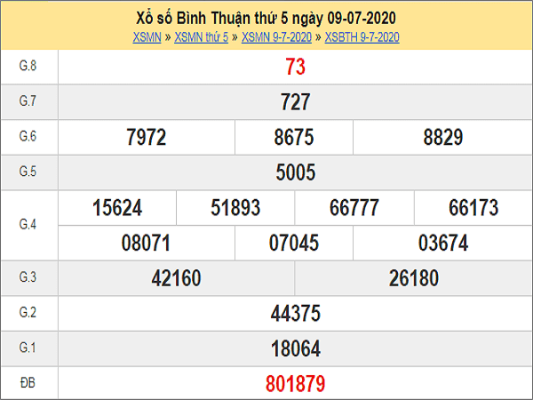 Bảng KQXSBT-Dự đoán xổ số bình thuận ngày 16/07 chuẩn xác