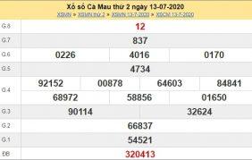 Dự đoán XSCM 20/7/2020