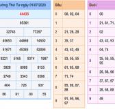 Thống kê KQXSMB- xổ số miền bắc ngày 02/07 hôm nay