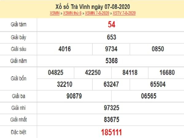 Dự đoán XSTV 14/8/2020