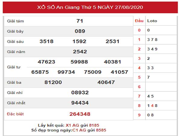 Thống kê KQXSAG- xổ số an giang thứ 5 ngày 03/09/2020 chuẩn