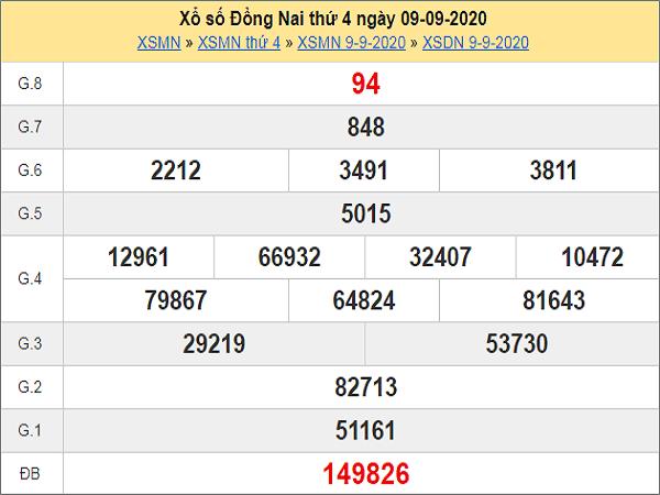 Thống kê KQXSDN- xổ số đồng nai ngày 16/09/2020 chi tiết
