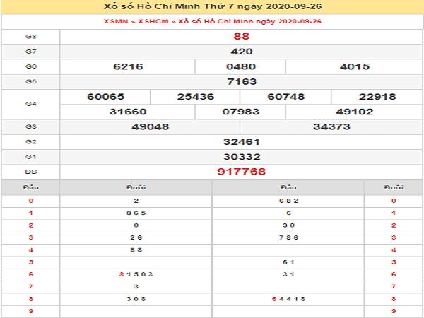 Dự đoán KQXSHCM ngày 28/09/2020 - xổ số hồ chí minh ngày 28 tháng 9