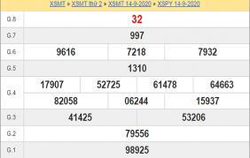 Thống kê KQXSPY ngày 21/09 - xổ số phú yên thứ 2 tỷ lệ trúng cao