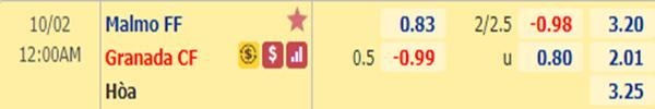 Tỷ lệ bóng đá giữa Malmo vs Granada