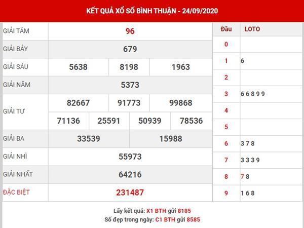 Thống kê XS Bình Thuận thứ 5 ngày 1-10-2020