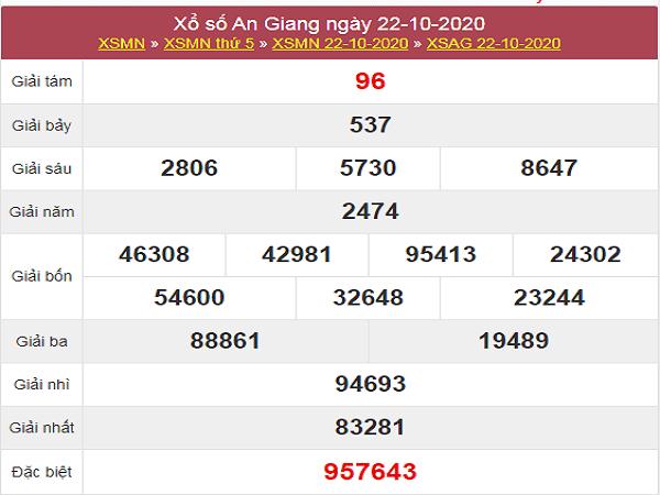 Tổng hợp dự đoán KQXSAG ngày 29/10/2020 - xổ số an giang