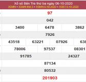 Tổng hợp soi cầu KQXSBT ngày 13/10/2020- xổ số bến tre