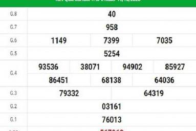 Thống kê KQXSHCM ngày 24/10/2020- xổ số hồ chí minh chi tiết