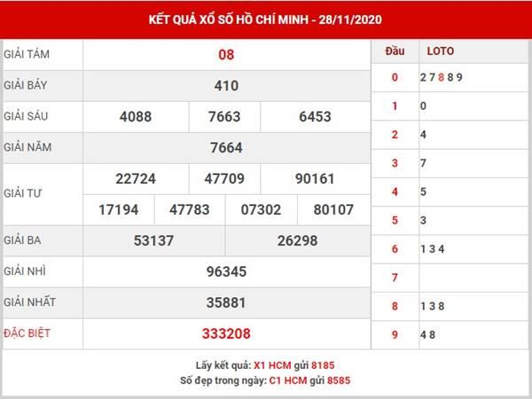 Thống kê xổ số Hồ Chí Minh thứ 2 ngày 30/11/2020
