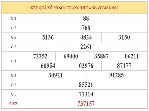 Dự đoán XSST ngày 11/11/2020 dựa trên kết quả kỳ trước