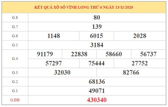 Dự đoán XSVL ngày 20/11/2020 dựa trên kết quả kỳ trước