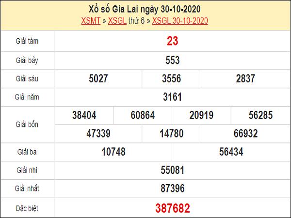 Thống kê KQXSGL ngày 06/11/2020- xổ số gia lai chi tiết