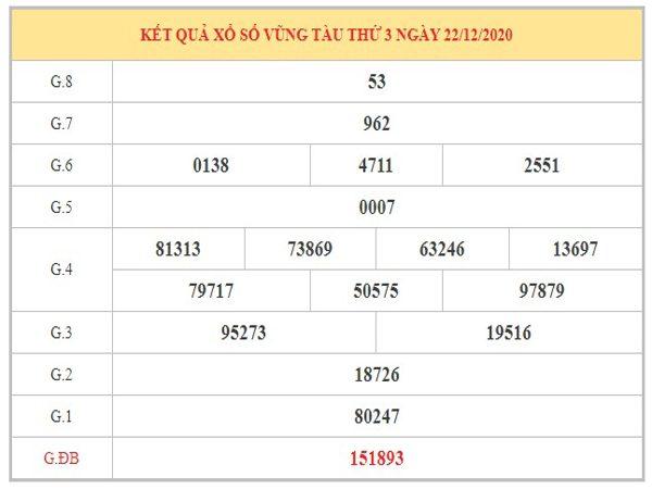 Dự đoán XSVT ngày 29/12/2020 dựa trên kết quả kì trước