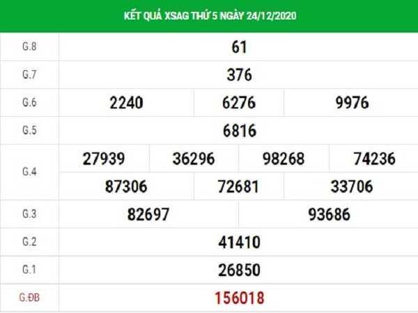Thống kê KQXSAG ngày 31/12/2020- xổ số an giang chi tiết