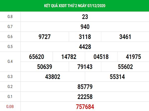 Thống kê XSDT ngày 14/12/2020 - xổ số đồng tháp chi tiết