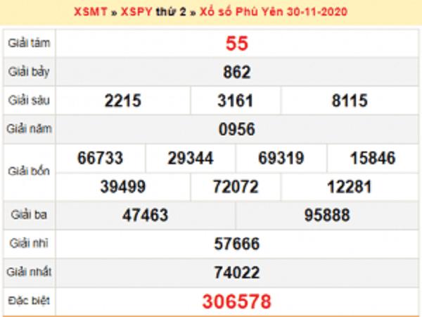 Thống kê XSPY ngày 07/12/2020- xổ số phú yên chi tiết