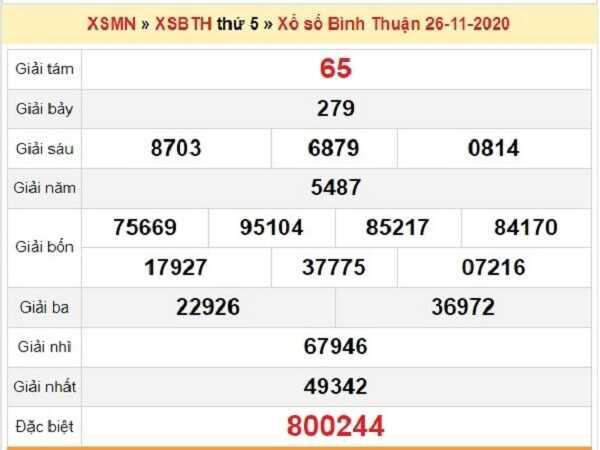 Thống kê XSBT ngày 03/12/2020- xổ số bình thuận chi tiết