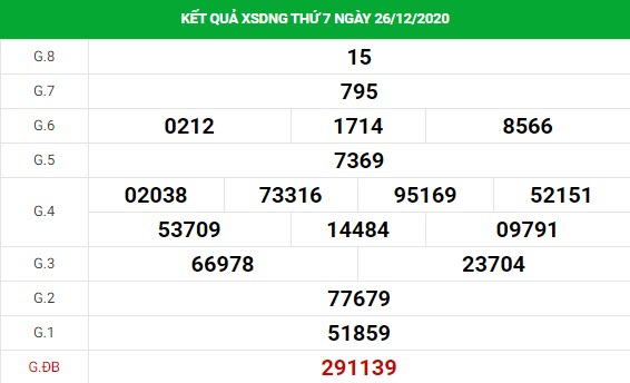Dự đoán kết quả XS Đà Nẵng Vip 30/12/2020