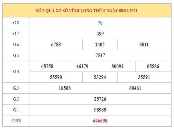 Dự đoán XSVL ngày 15/1/2021 dựa vào kết quả kỳ trước