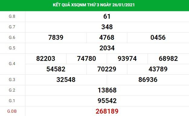 Dự đoán kết quả XS Quảng Nam Vip ngày 02/02/2021
