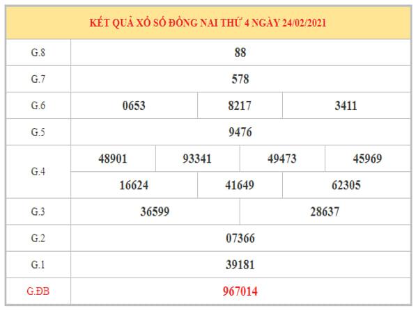 Dự đoán XSDN ngày 3/3/2021 dựa trên kết quả kỳ trước