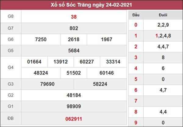 Dự đoán XSST 3/3/2021 chốt số đề Sóc Trăng cùng cao thủ