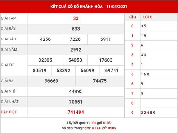Thống kê XS Khánh Hòa thứ 4 ngày 111/4/2021